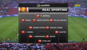 Image Result For Arsenal Vs Sporting